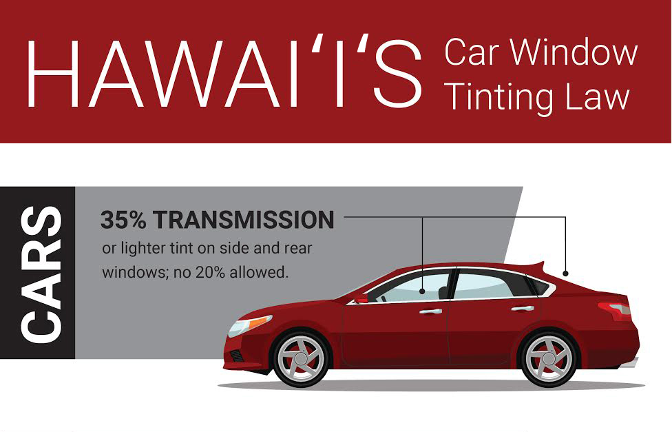 Hawaii Auto Window Tinting Laws